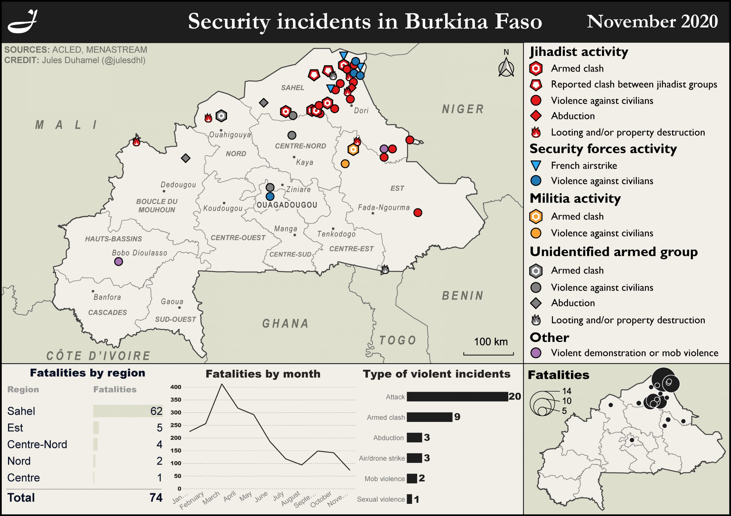 ]Map of security incidents in Burkina Faso, November 2020